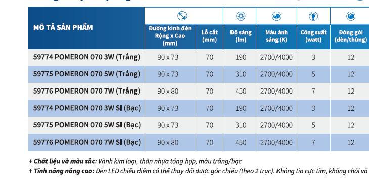 thông số kỹ thuật đèn led âm trần chiếu điểm pomernon 5977x philips
