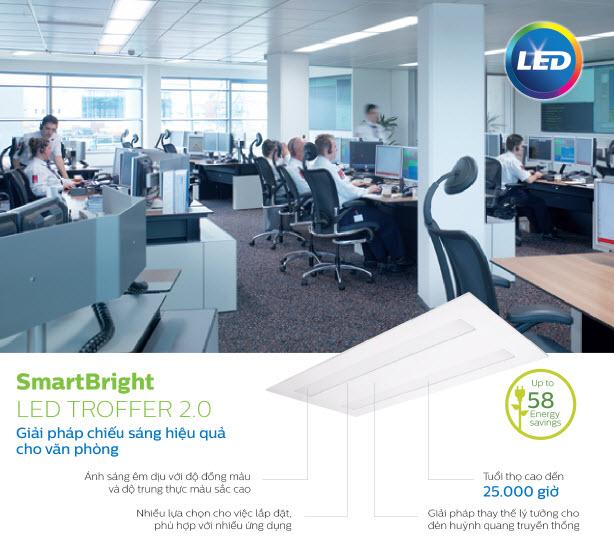 Led SmartBright 2.0 Troffer Philips