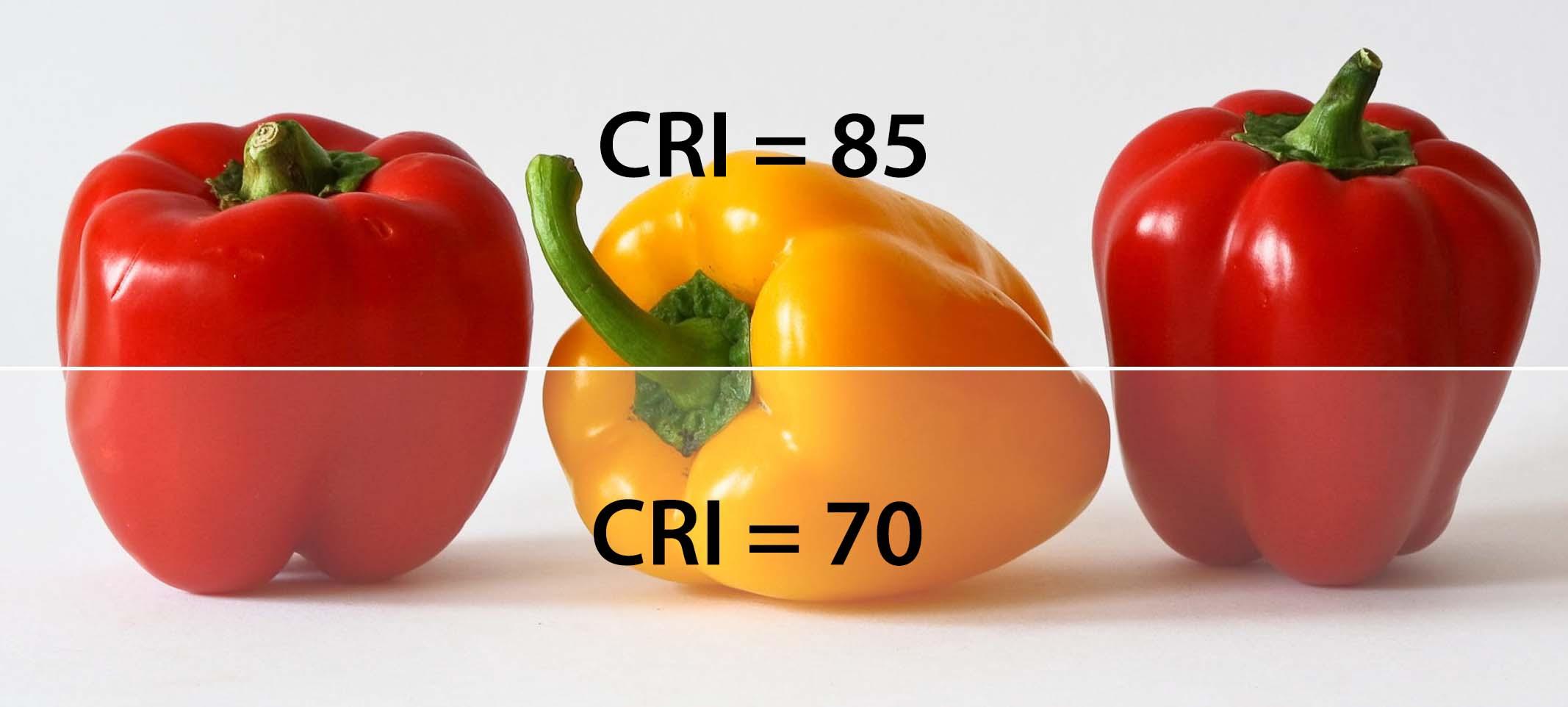 CRI là gì? Tầm quan trọng của chỉ số CRI