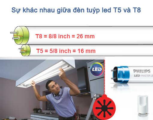so sánh đèn led tuýp t5 và t8