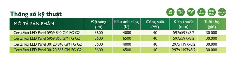 thông số kỹ thuật đèn philips certaflux led panel 5959